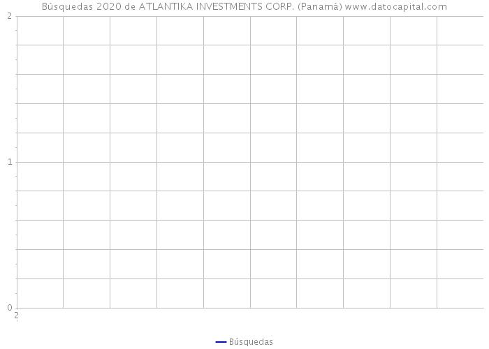 Atlantika investments panama shopoff realty investments glassdoor salaries